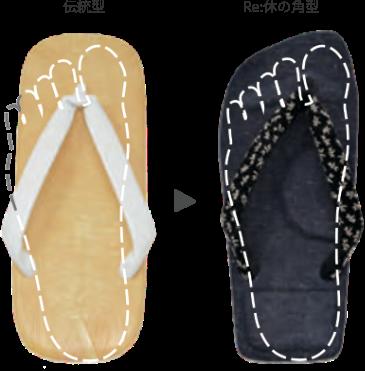 伝統型とRe:休の角型の違い